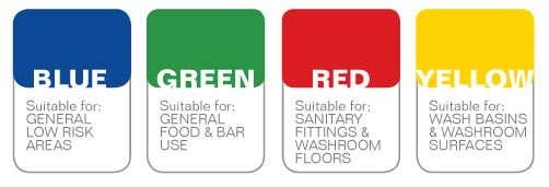 colour-coding-chart