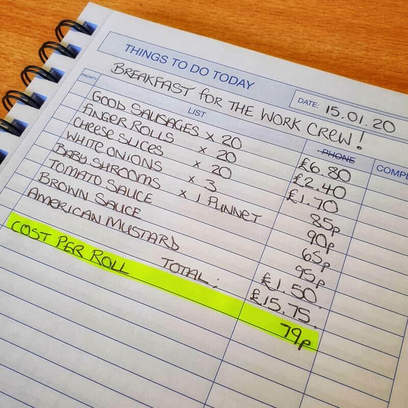 Shopping List for Works Breakfast